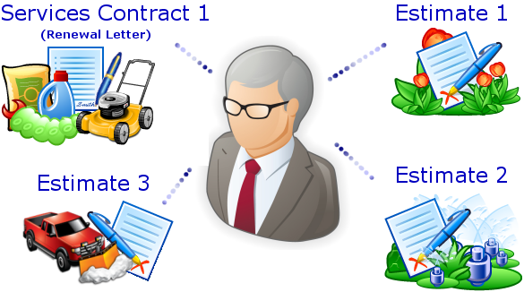 Landscape Estimate Contract Forms - easy yard care business software